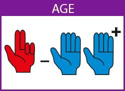 leeftijd Katoiz