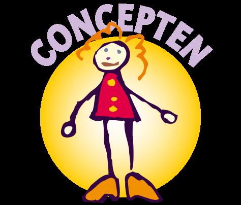 conceptspellen